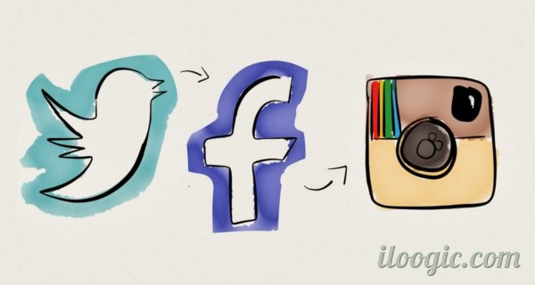 Facebook, Twitter e  Instagram, ¿Cuál prefieres?