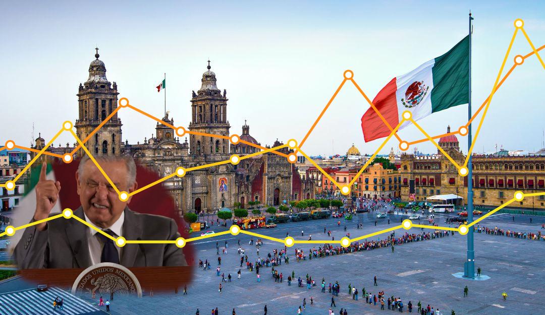 amlo crecimiento economia mexicana amlo